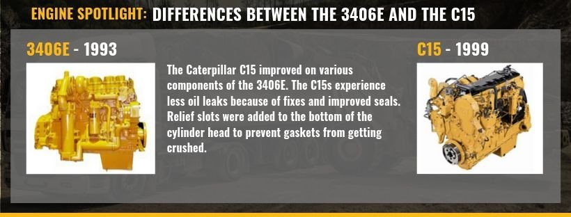 differences-between-3406e-and-c15